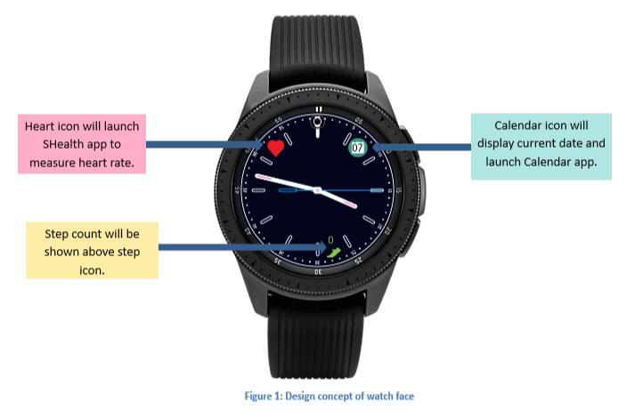 How to Add Watch Face Features Using Tizen Web - Samsung